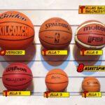 Balones pequeño de baloncesto